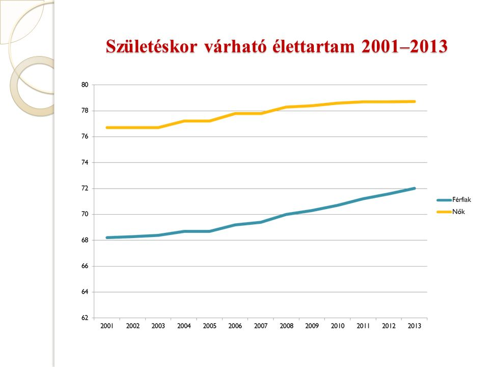 Az idősotthoni ellátás problémái – dolgozóink megtartása és a finanszírozás kérdőjelei  A szociális szférában dolgozók társadalmi presztízse alacsony, jövedelmük jelentősen elmarad az átlagtól.