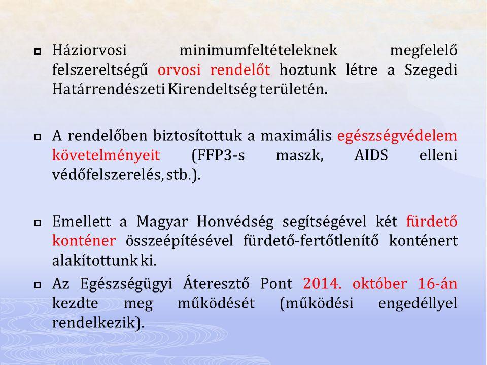  Háziorvosi minimumfeltételeknek megfelelő felszereltségű orvosi rendelőt hoztunk létre a Szegedi Határrendészeti Kirendeltség területén.  A rendelő