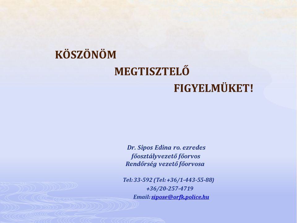 KÖSZÖNÖM MEGTISZTELŐ FIGYELMÜKET! Dr. Sipos Edina ro. ezredes főosztályvezető főorvos Rendőrség vezető főorvosa Tel: 33-592 (Tel: +36/1-443-55-88) +36
