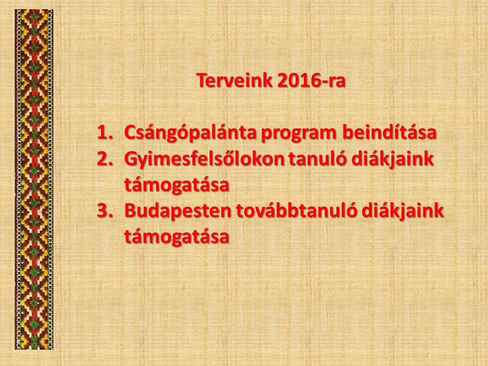 Terveink 2016-ra 1.Csángópalánta program beindítása 2.Gyimesfelsőlokon tanuló diákjaink támogatása 3.Budapesten továbbtanuló diákjaink támogatása
