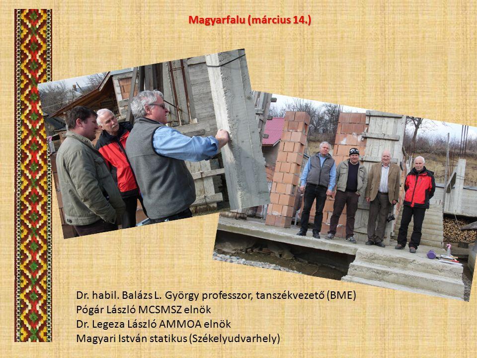 Magyarfalu (március 14.) Dr. habil. Balázs L.