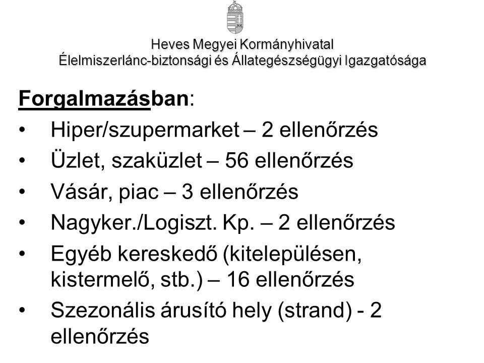 Forgalmazásban: Hiper/szupermarket – 2 ellenőrzés Üzlet, szaküzlet – 56 ellenőrzés Vásár, piac – 3 ellenőrzés Nagyker./Logiszt.