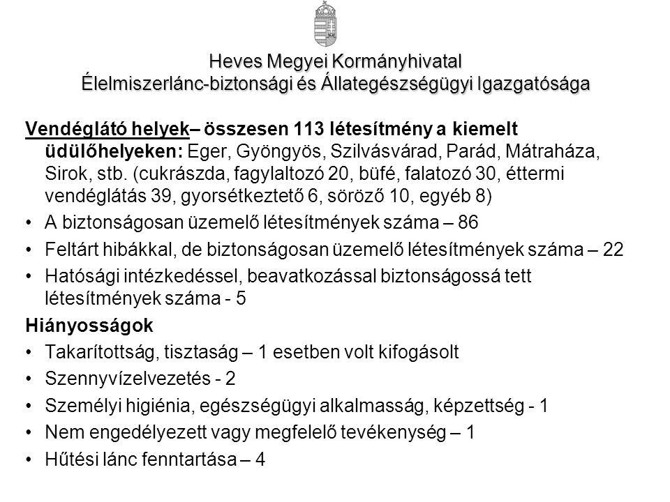 Vendéglátó helyek– összesen 113 létesítmény a kiemelt üdülőhelyeken: Eger, Gyöngyös, Szilvásvárad, Parád, Mátraháza, Sirok, stb.