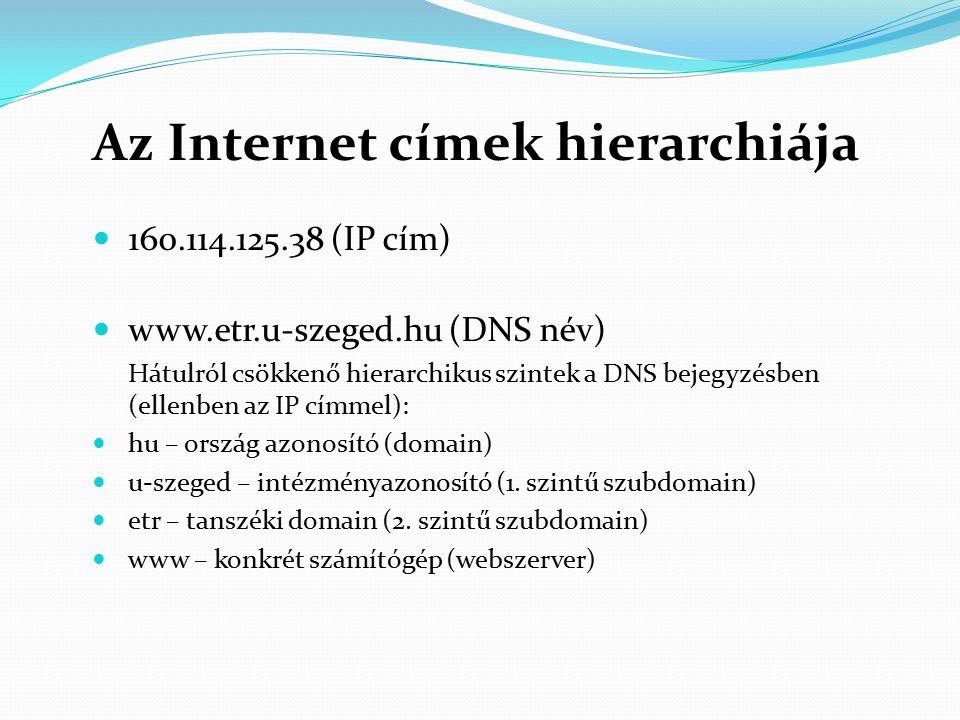 Az Internet címek hierarchiája 160.114.125.38 (IP cím) www.etr.u-szeged.hu (DNS név) Hátulról csökkenő hierarchikus szintek a DNS bejegyzésben (ellenben az IP címmel): hu – ország azonosító (domain) u-szeged – intézményazonosító (1.