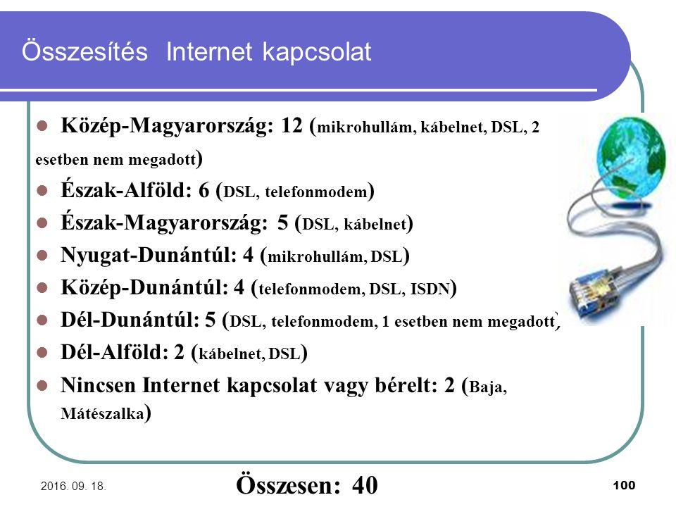 2016. 09. 18. 100 Összesítés Internet kapcsolat Közép-Magyarország: 12 ( mikrohullám, kábelnet, DSL, 2 esetben nem megadott ) Észak-Alföld: 6 ( DSL, t