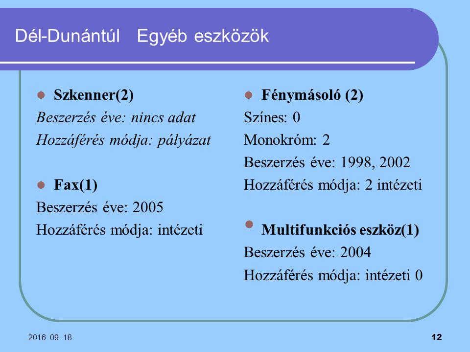 2016. 09. 18. 12 Dél-Dunántúl Egyéb eszközök Szkenner(2) Beszerzés éve: nincs adat Hozzáférés módja: pályázat Fax(1) Beszerzés éve: 2005 Hozzáférés mó