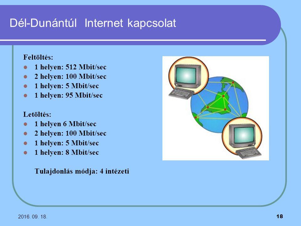 2016. 09. 18. 18 Dél-Dunántúl Internet kapcsolat Feltöltés: 1 helyen: 512 Mbit/sec 2 helyen: 100 Mbit/sec 1 helyen: 5 Mbit/sec 1 helyen: 95 Mbit/sec L