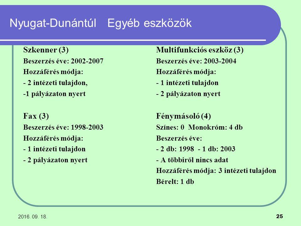 2016. 09. 18. 25 Nyugat-Dunántúl Egyéb eszközök Szkenner (3) Beszerzés éve: 2002-2007 Hozzáférés módja: - 2 intézeti tulajdon, -1 pályázaton nyert Fax