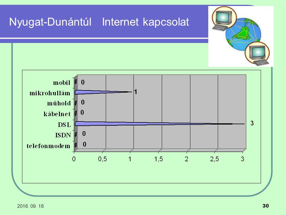 2016. 09. 18. 30 Nyugat-Dunántúl Internet kapcsolat