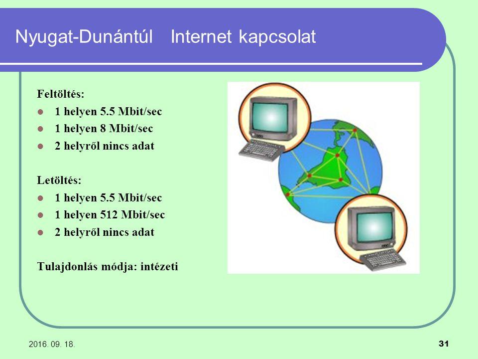 2016. 09. 18. 31 Nyugat-Dunántúl Internet kapcsolat Feltöltés: 1 helyen 5.5 Mbit/sec 1 helyen 8 Mbit/sec 2 helyről nincs adat Letöltés: 1 helyen 5.5 M