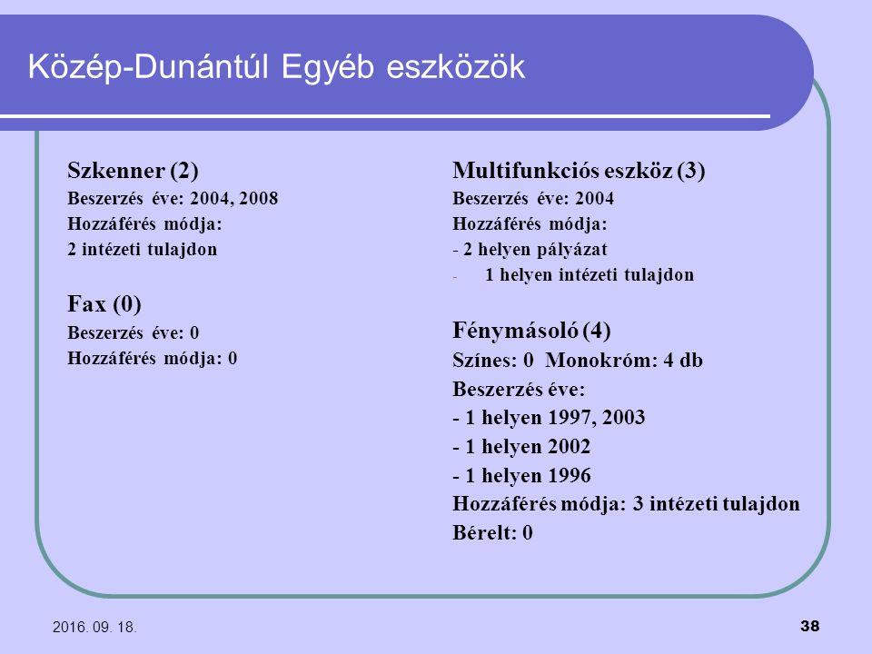 2016. 09. 18. 38 Közép-Dunántúl Egyéb eszközök Szkenner (2) Beszerzés éve: 2004, 2008 Hozzáférés módja: 2 intézeti tulajdon Fax (0) Beszerzés éve: 0 H