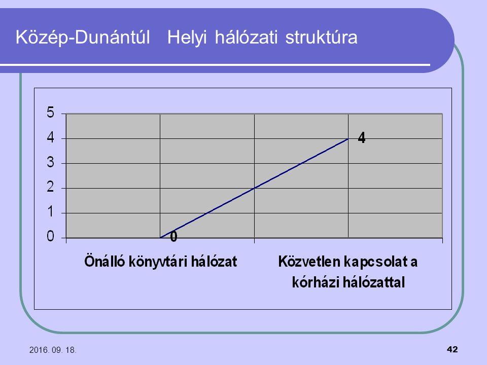2016. 09. 18. 42 Közép-Dunántúl Helyi hálózati struktúra