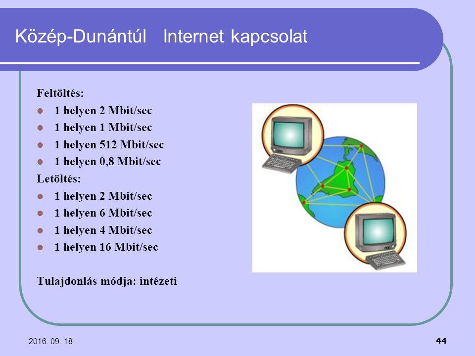 2016. 09. 18. 44 Közép-Dunántúl Internet kapcsolat Feltöltés: 1 helyen 2 Mbit/sec 1 helyen 1 Mbit/sec 1 helyen 512 Mbit/sec 1 helyen 0,8 Mbit/sec Letö