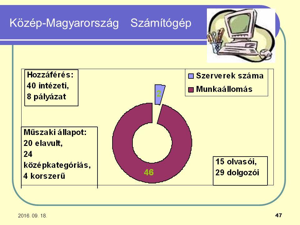 2016. 09. 18. 47 Közép-Magyarország Számítógép