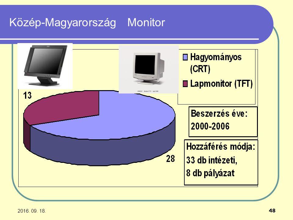 2016. 09. 18. 48 Közép-Magyarország Monitor