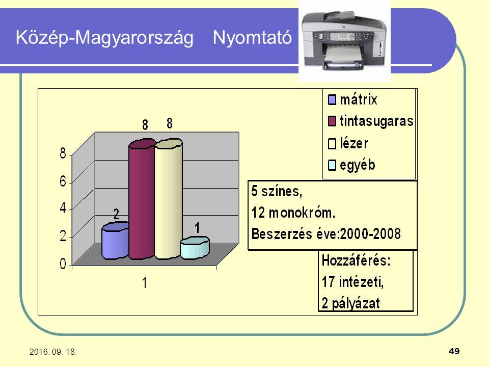 2016. 09. 18. 49 Közép-Magyarország Nyomtató