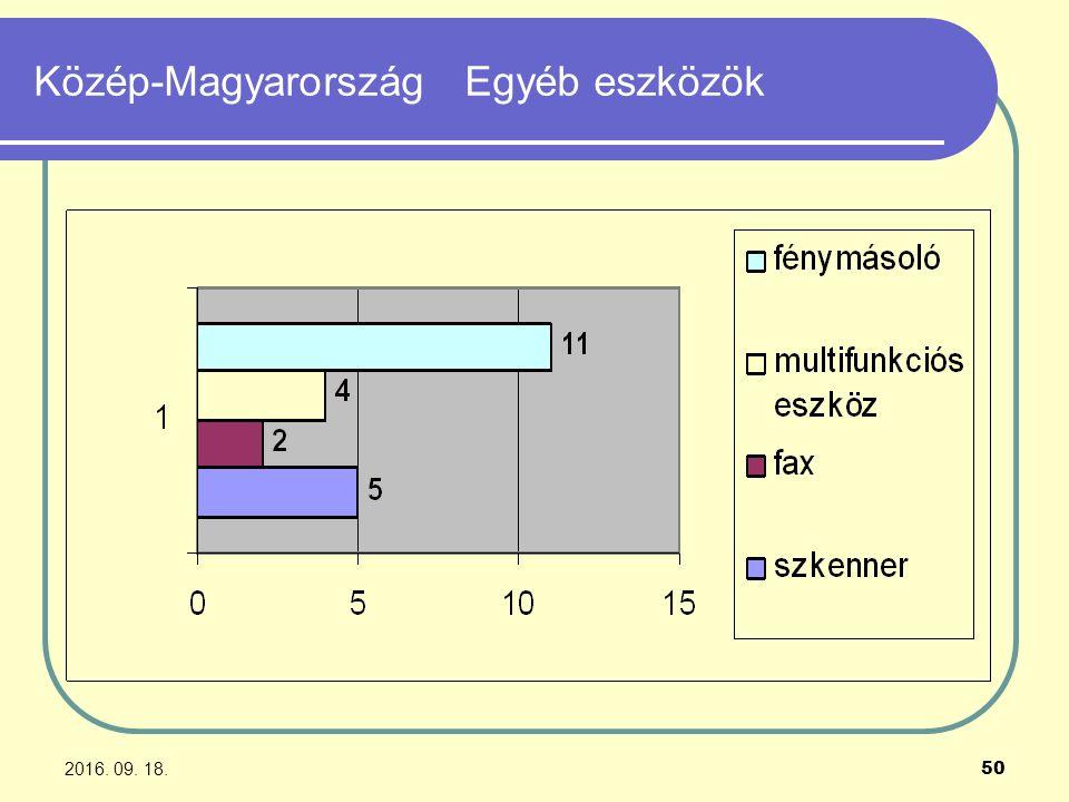 2016. 09. 18. 50 Közép-Magyarország Egyéb eszközök