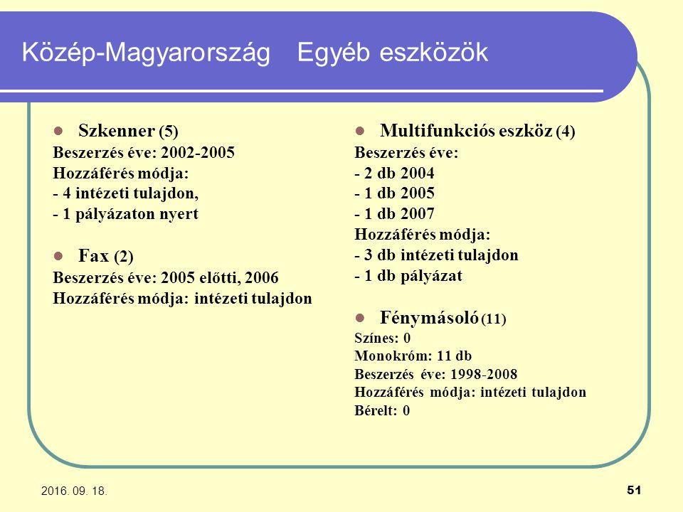 2016. 09. 18. 51 Közép-Magyarország Egyéb eszközök Szkenner (5) Beszerzés éve: 2002-2005 Hozzáférés módja: - 4 intézeti tulajdon, - 1 pályázaton nyert