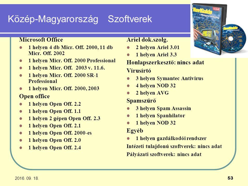 2016. 09. 18. 53 Közép-Magyarország Szoftverek Microsoft Office 1 helyen 4 db Micr. Off. 2000, 11 db Micr. Off. 2002 1 helyen Micr. Off. 2000 Professi