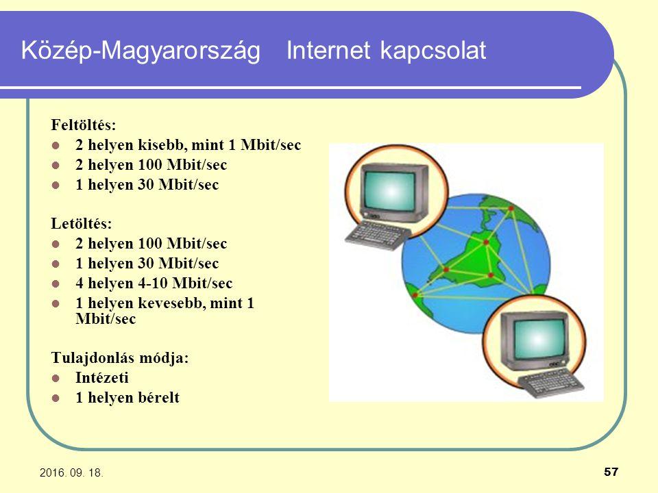 2016. 09. 18. 57 Közép-Magyarország Internet kapcsolat Feltöltés: 2 helyen kisebb, mint 1 Mbit/sec 2 helyen 100 Mbit/sec 1 helyen 30 Mbit/sec Letöltés