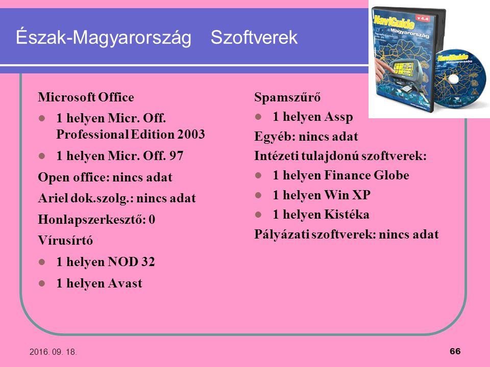 2016. 09. 18. 66 Észak-Magyarország Szoftverek Microsoft Office 1 helyen Micr. Off. Professional Edition 2003 1 helyen Micr. Off. 97 Open office: ninc