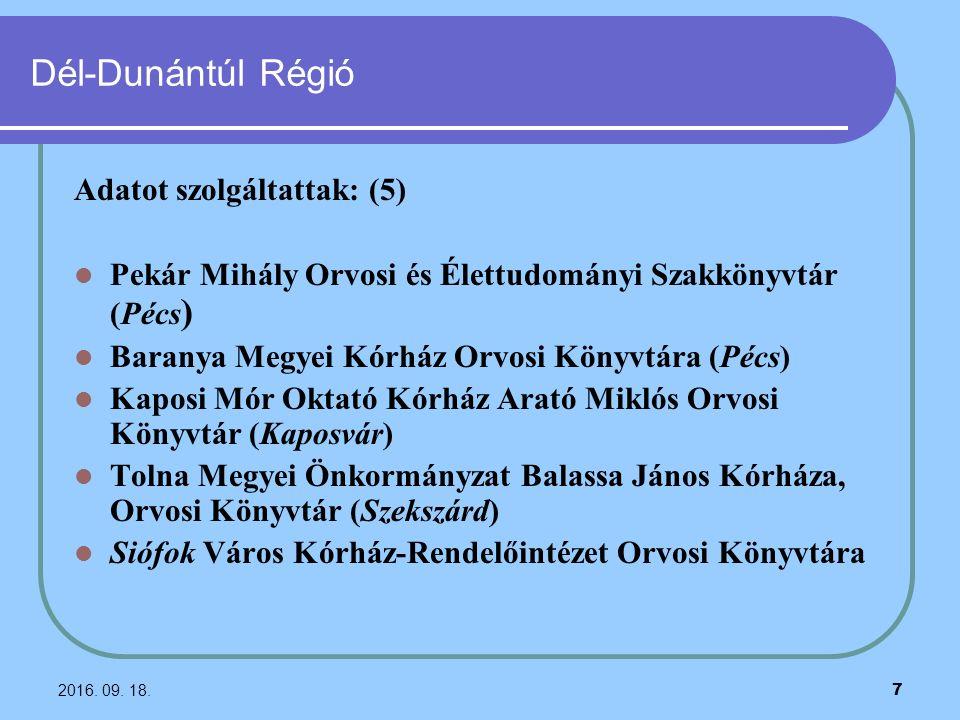 2016. 09. 18. 68 Észak-Magyarország Helyi hálózati struktúra