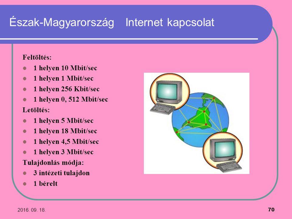 2016. 09. 18. 70 Észak-Magyarország Internet kapcsolat Feltöltés: 1 helyen 10 Mbit/sec 1 helyen 1 Mbit/sec 1 helyen 256 Kbit/sec 1 helyen 0, 512 Mbit/