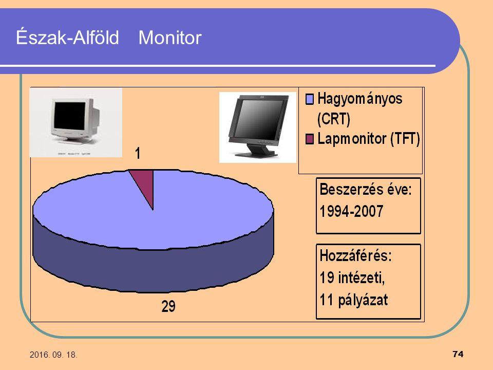 2016. 09. 18. 74 Észak-Alföld Monitor