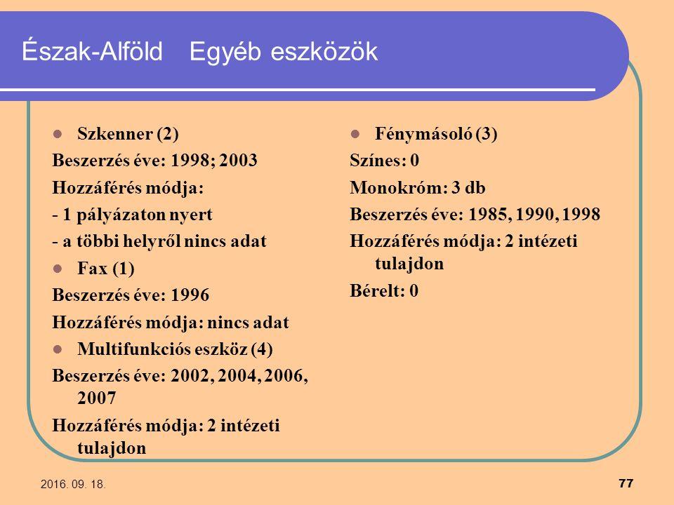 2016. 09. 18. 77 Észak-Alföld Egyéb eszközök Szkenner (2) Beszerzés éve: 1998; 2003 Hozzáférés módja: - 1 pályázaton nyert - a többi helyről nincs ada
