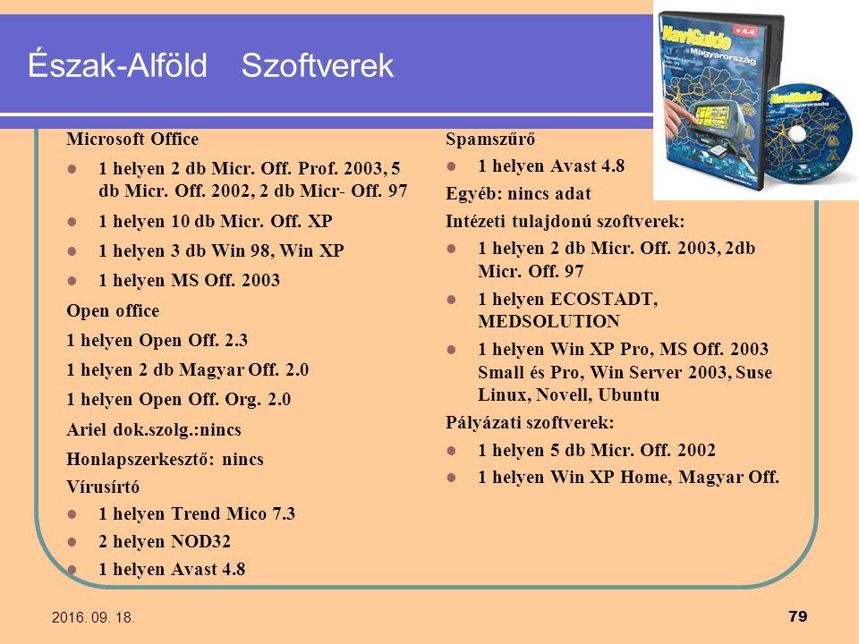 2016. 09. 18. 79 Észak-Alföld Szoftverek Microsoft Office 1 helyen 2 db Micr. Off. Prof. 2003, 5 db Micr. Off. 2002, 2 db Micr- Off. 97 1 helyen 10 db