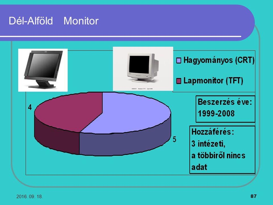 2016. 09. 18. 87 Dél-Alföld Monitor