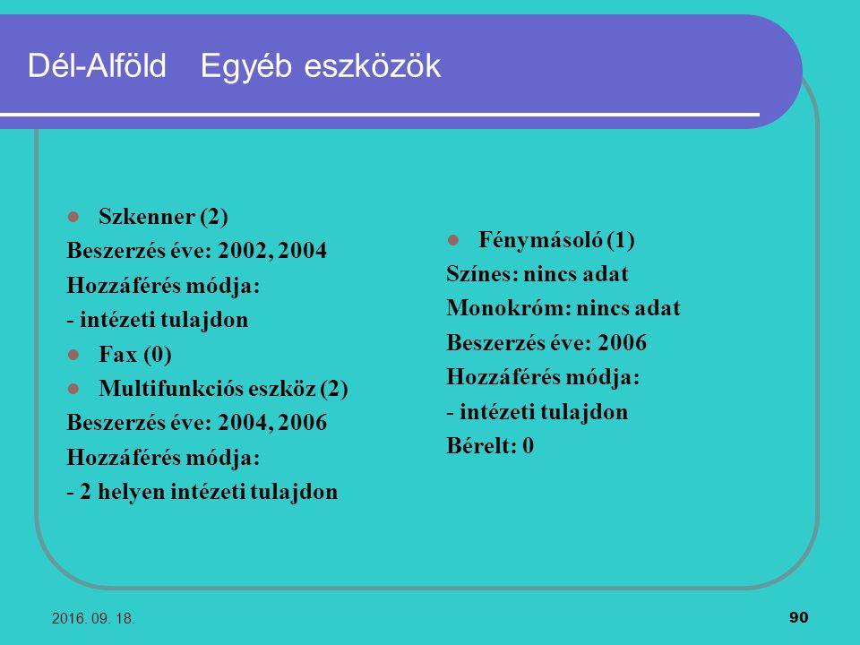 2016. 09. 18. 90 Dél-Alföld Egyéb eszközök Szkenner (2) Beszerzés éve: 2002, 2004 Hozzáférés módja: - intézeti tulajdon Fax (0) Multifunkciós eszköz (