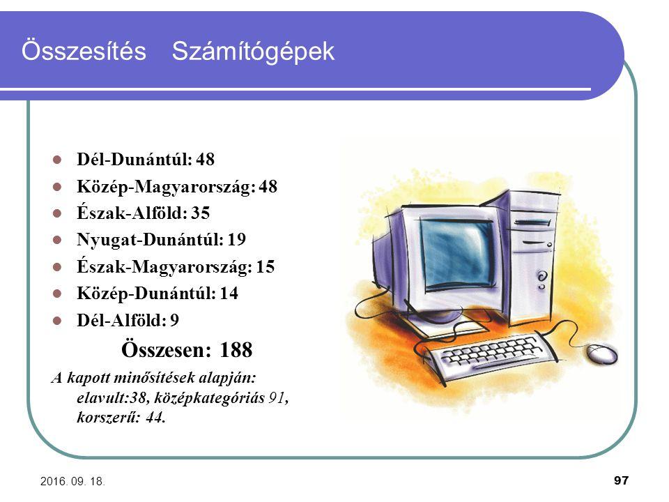 2016. 09. 18. 97 Összesítés Számítógépek Dél-Dunántúl: 48 Közép-Magyarország: 48 Észak-Alföld: 35 Nyugat-Dunántúl: 19 Észak-Magyarország: 15 Közép-Dun