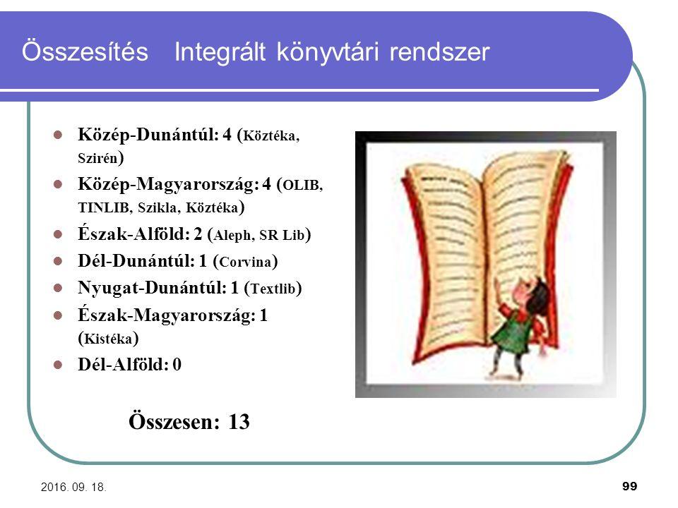 2016. 09. 18. 99 Összesítés Integrált könyvtári rendszer Közép-Dunántúl: 4 ( Köztéka, Szirén ) Közép-Magyarország: 4 ( OLIB, TINLIB, Szikla, Köztéka )