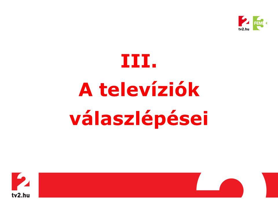 III. A televíziók válaszlépései