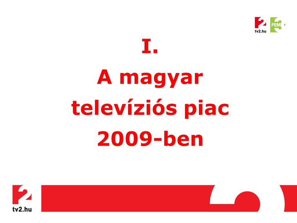 I. A magyar televíziós piac 2009-ben