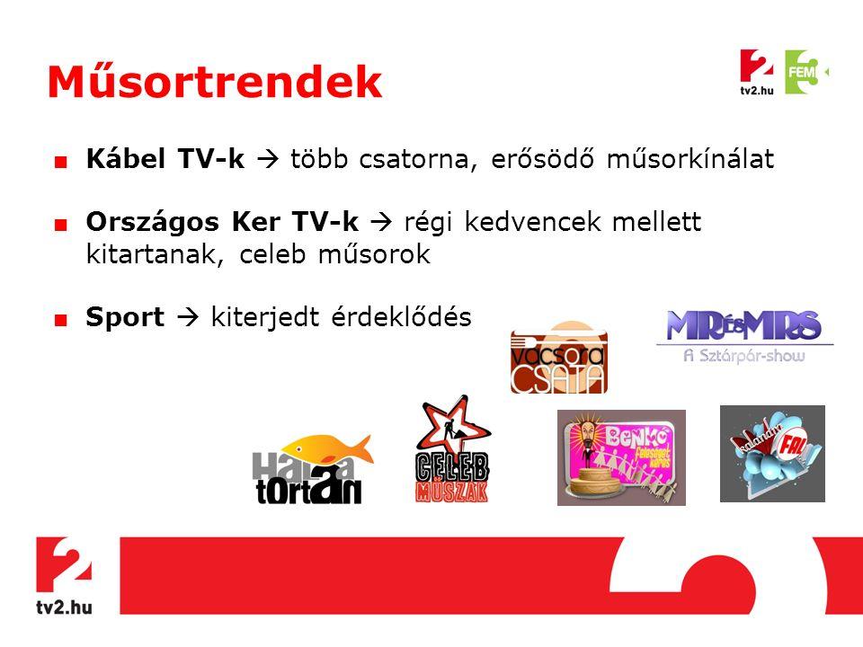 Műsortrendek ■ Kábel TV-k  több csatorna, erősödő műsorkínálat ■ Országos Ker TV-k  régi kedvencek mellett kitartanak, celeb műsorok ■ Sport  kiterjedt érdeklődés