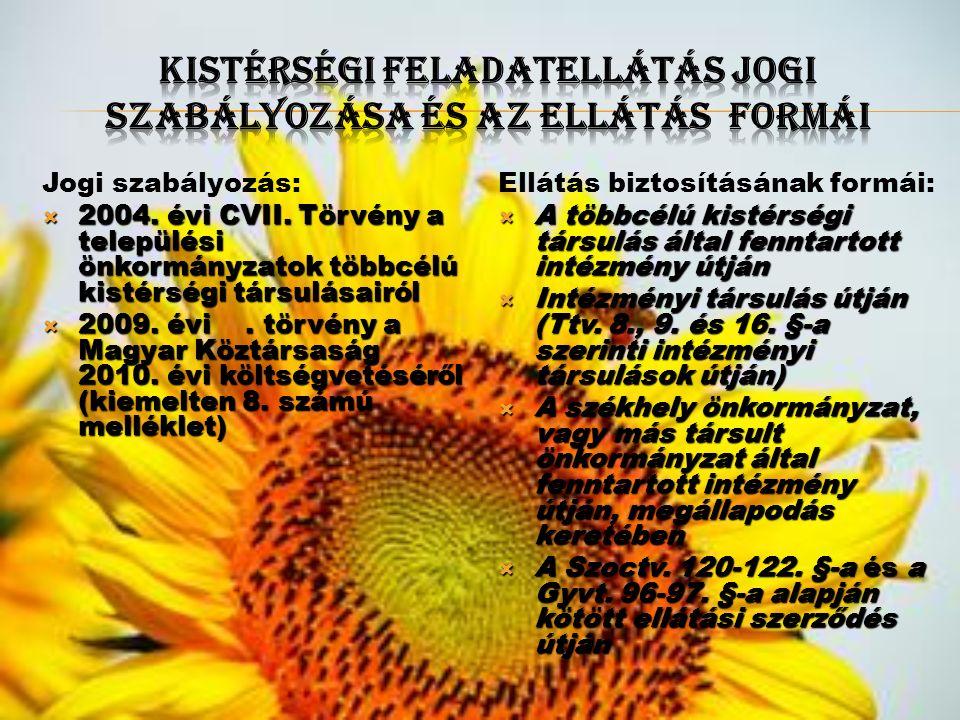 Jogi szabályozás:  2004. évi CVII.