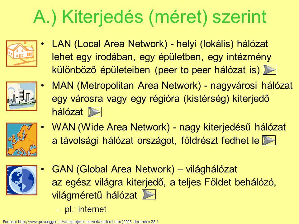 4. Hálózatok csoportosítása A.) Kiterjedés szerint (méret szerint) B.) Topológia szerint (összekötések lehetősége szerint - alaprajz) C.) Hierarchia a