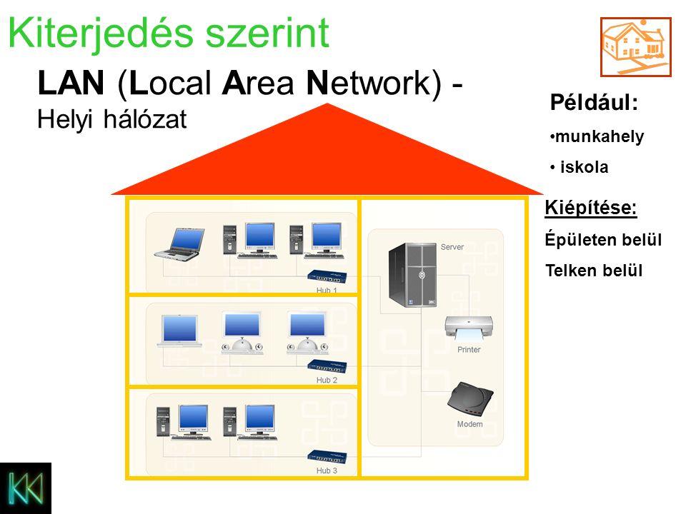 A.) Kiterjedés (méret) szerint LAN (Local Area Network) - helyi (lokális) hálózat lehet egy irodában, egy épületben, egy intézmény különböző épületeiben (peer to peer hálózat is) MAN (Metropolitan Area Network) - nagyvárosi hálózat egy városra vagy egy régióra (kistérség) kiterjedő hálózat WAN (Wide Area Network) - nagy kiterjedésű hálózat a távolsági hálózat országot, földrészt fedhet le GAN (Global Area Network) – világhálózat az egész világra kiterjedő, a teljes Földet behálózó, világméretű hálózat –pl.: internet Forrása: http://www.pnydegger.ch/schulprojekt/netzwerk/karten1.htm (2005.
