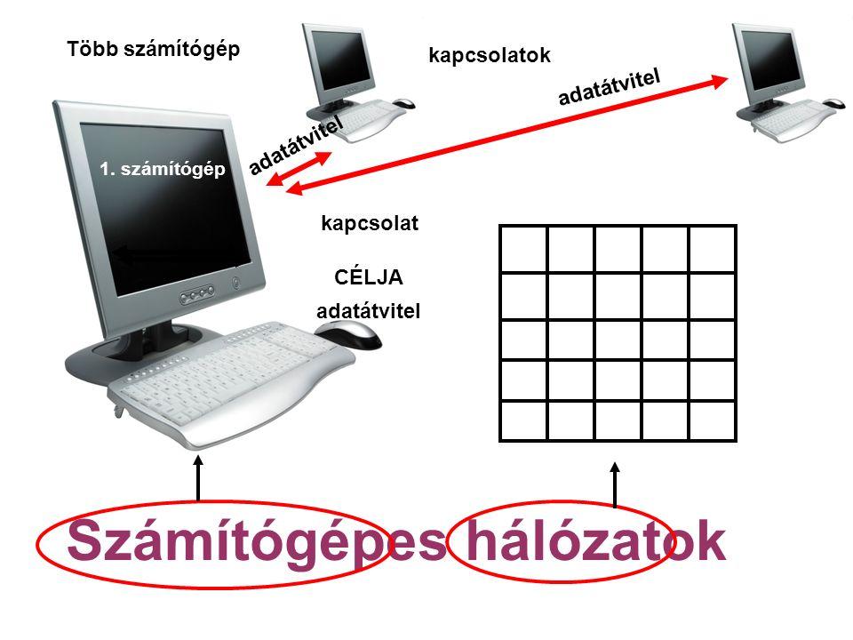 Számítógépes hálózatok Készítette: Horváth Tünde