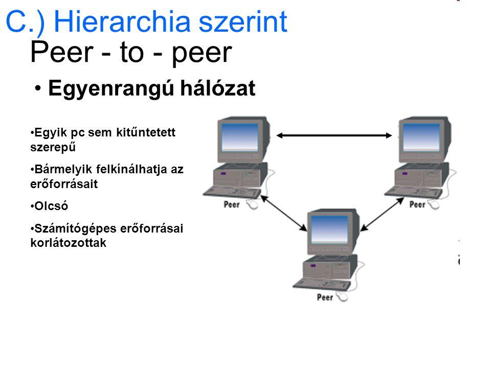 4. Hálózatok csoportosítása A.) Kiterjedés szerint (LAN, MAN, WAN, GAN) B.) Topológia szerint ( Sín, Csillag, Gyűrű, Vegyes) C.) Hierarchia alapján D.