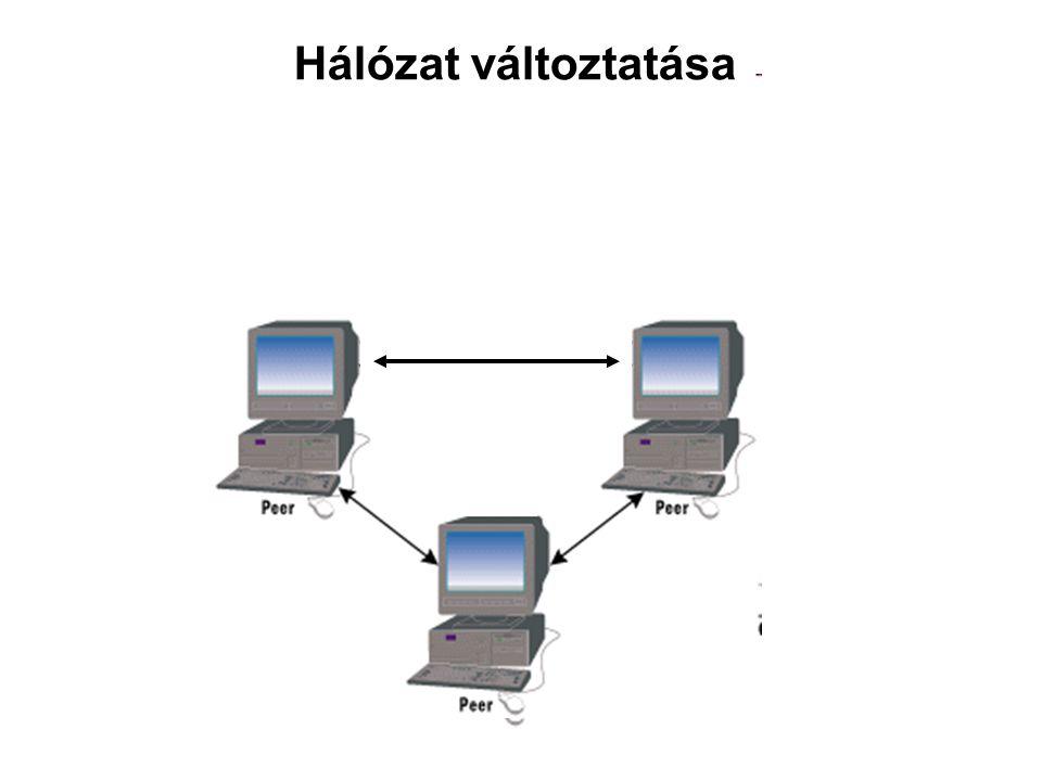 Peer - to - peer Egyenrangú hálózat C.) Hierarchia szerint Egyik pc sem kitűntetett szerepű Bármelyik felkínálhatja az erőforrásait Olcsó Számítógépes