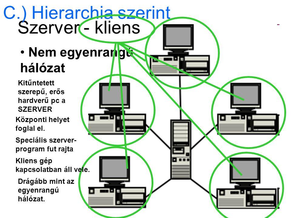 Szerver - kliens Nem egyenrangú hálózat C.) Hierarchia szerint Kitűntetett szerepű, erős hardverű pc a SZERVER Központi helyet foglal el. Speciális sz
