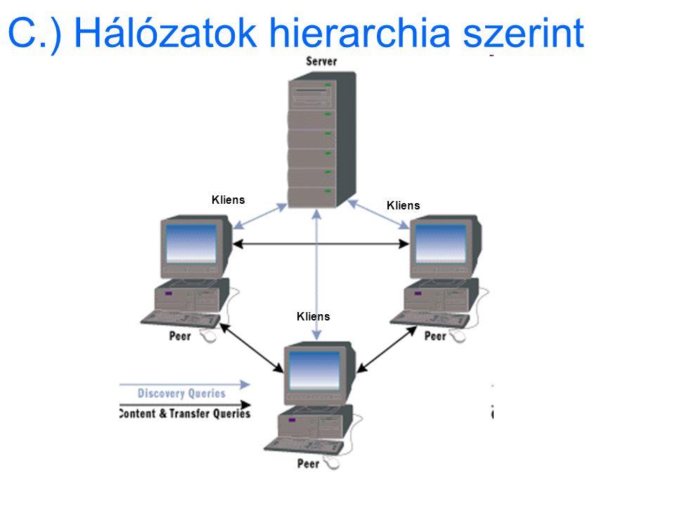 A terminál Terminál: speciális számítógép típus Csak kliensként üzemel Gyakran érintőképernyős Processzor, memória: - csak input/output műveletekre önálló - programvégrehajtásra nem képes önállóan, csak szerveren keresztül.