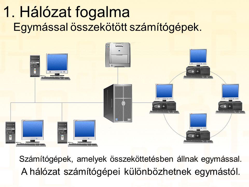 1. számítógép 2. számítógép Számítógépes hálózatok Több számítógép kapcsolat kapcsolatok a d a t á t v i t e l a d a t á t v i t e l adatátvitel CÉLJA