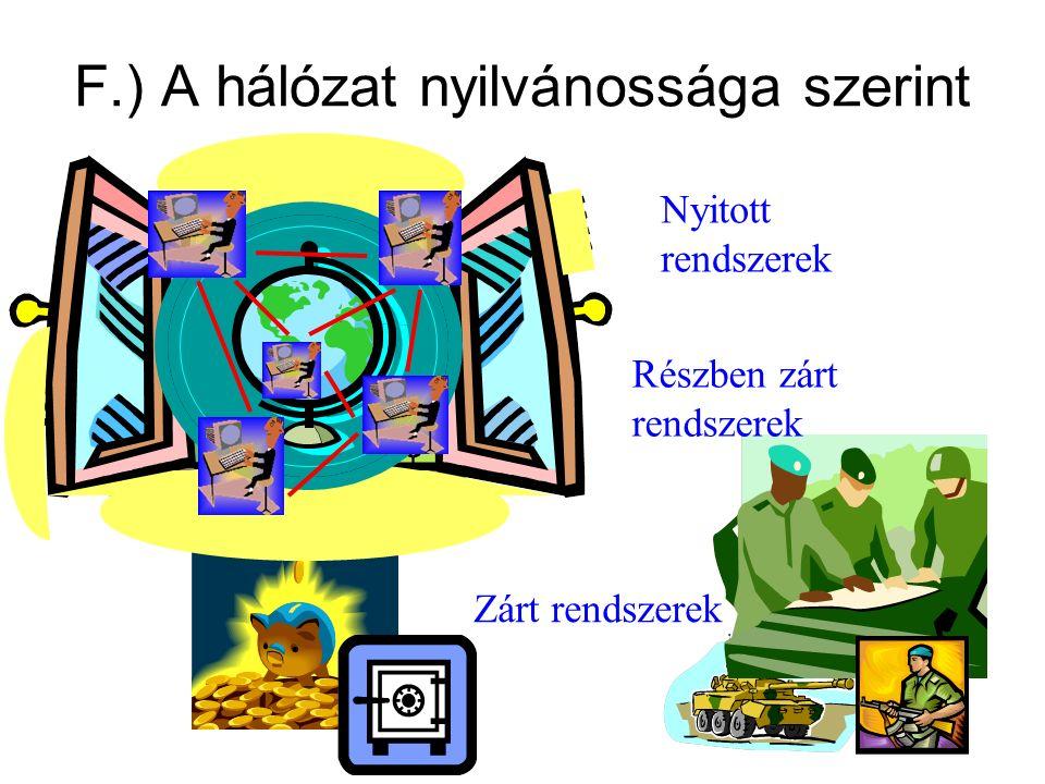 4. Hálózatok csoportosítása A.) Kiterjedés szerint (LAN, MAN, WAN, GAN) B.) Topológia szerint ( Sín, Csillag, Gyűrű, Vegyes) C.) Hierarchia alapján (e