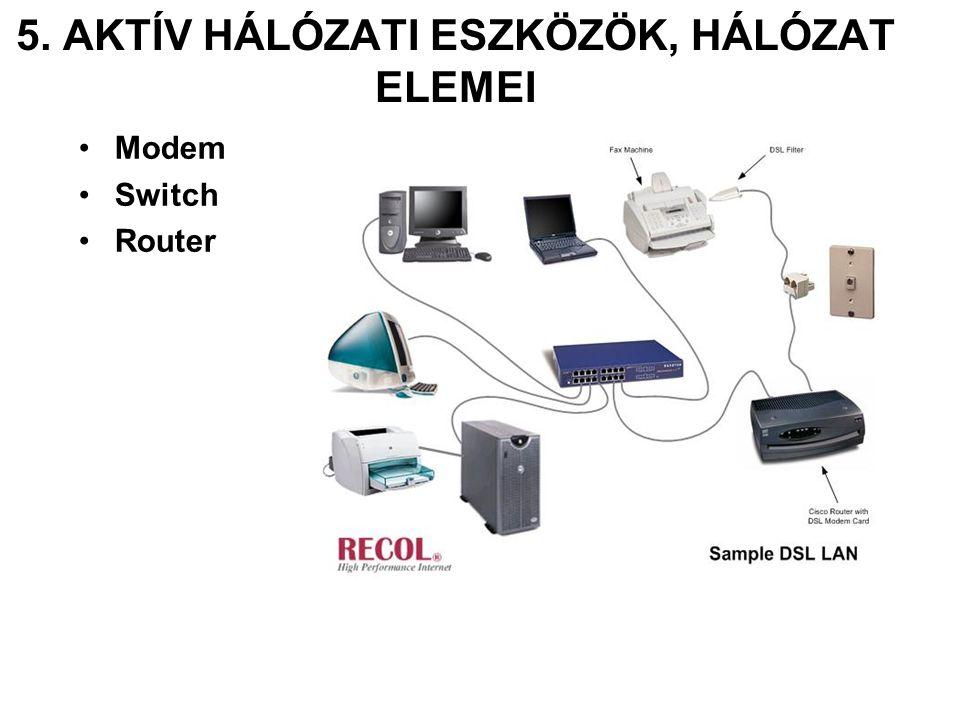 F.) A hálózat nyilvánossága szerint Zárt rendszerek Nyitott rendszerek Részben zárt rendszerek