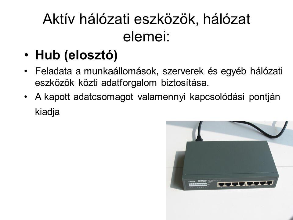 Aktív hálózati eszközök, hálózat elemei: Modem Feladata: számítógépes kommunikáció biztosítása telefonvonal alkalmazásával.