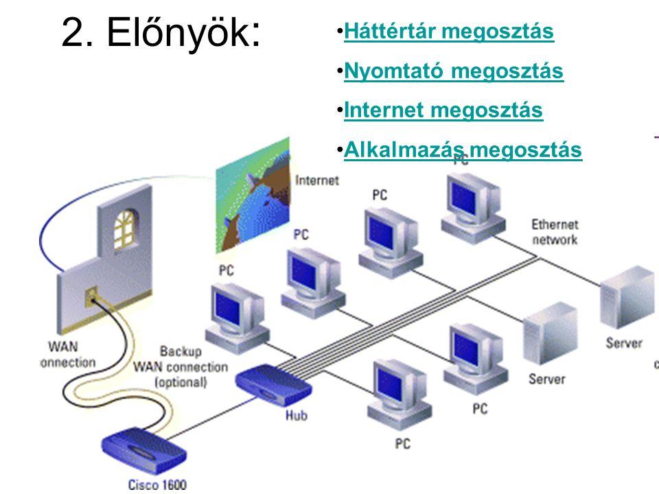 1. Hálózat fogalma Egymással összekötött számítógépek.
